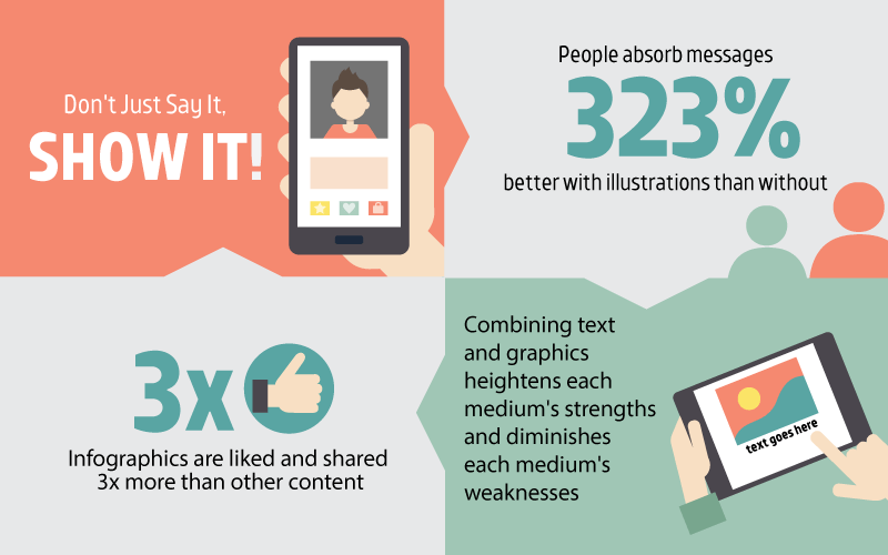infographic for Ivy Marketing